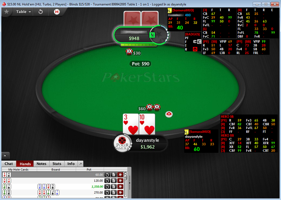 Starting hand poker cash game