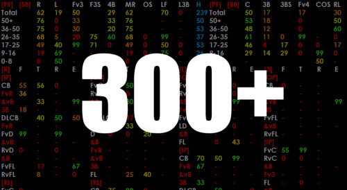 more-than-300-special-stats-for-husng-hucash-heads-up-poker-HUD